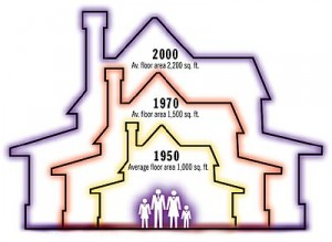 House_size_increase_1950-2000_